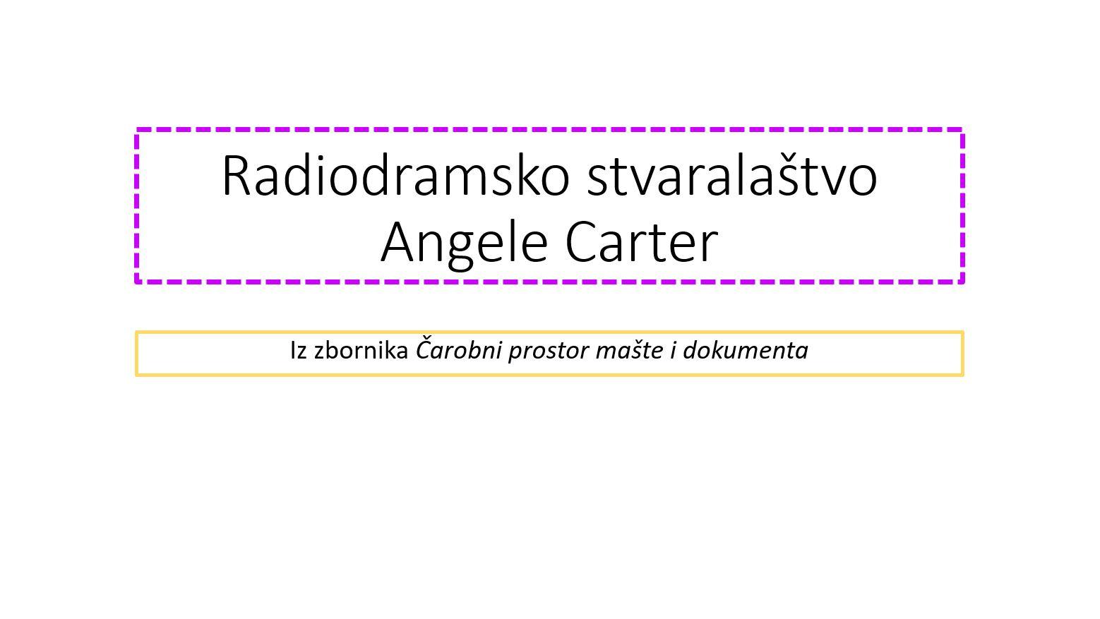 Radidramsko stvaralaštvo Angele Carter : iz zbornika Čarobni prostor mašte i dokumenata